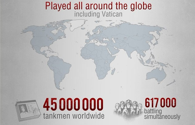 Inforgrafika přibližuje statistiky titulu World of Tanks