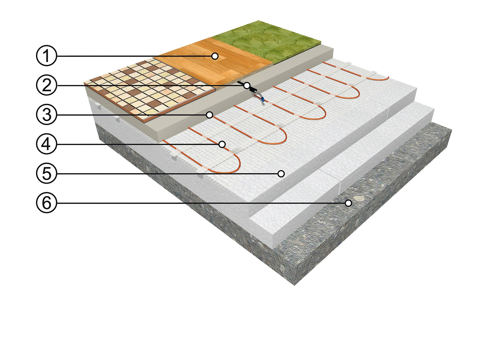 Elektrické podlahové topení recenze
