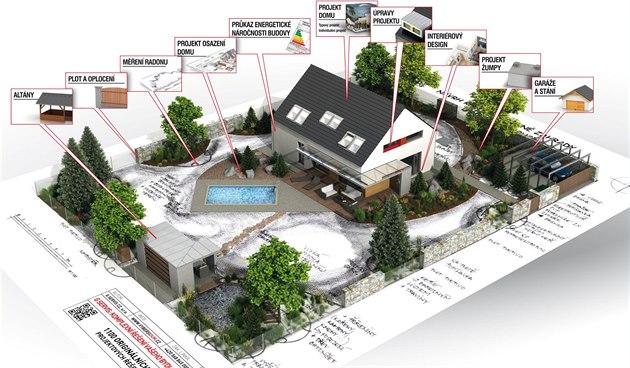 Stavba bungalovu rozpočet