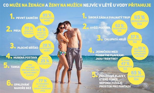 Sex u vody porrno na mobil