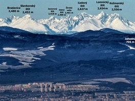 Košice a Vysoké Tatry s pojmenovanými vrcholy