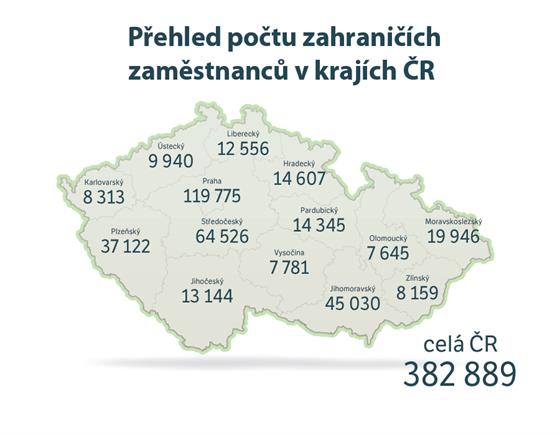 Přehled počtu zahraničích zaměstnanců v krajích ČR