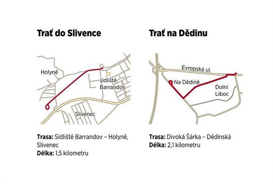 Trasa plánovaných tramvajových tratí (10.3.2017)