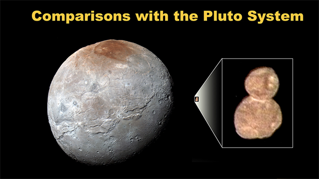 Porovnání planetky Ultima Thule a trpasličí planety Pluto. Obě vyfotografovala sonda New Horizons.