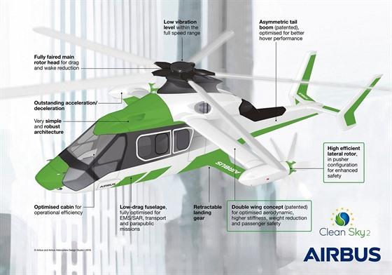 Schéma vrtulníku RACER