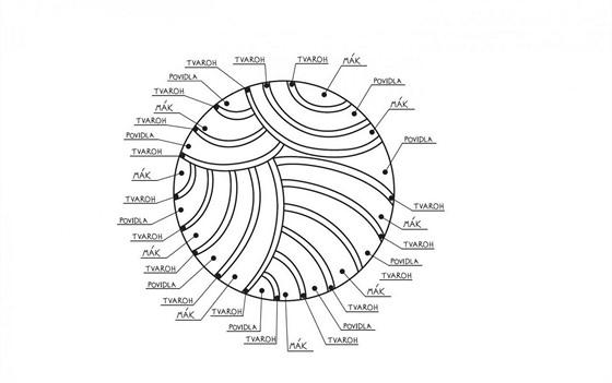 Nákres zdobení, podle kterého merhovali chodskı koláč soutěžící ve 3. díle...