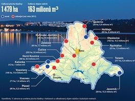 Plán nádrží na jižní Moravě