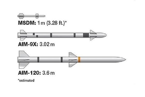 Porovnání MSDM s klasickımi střelami vzduch-vzduch