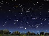 Radiant, neboli místo na obloze, z něhož je možné vidět meteoroidy daného...
