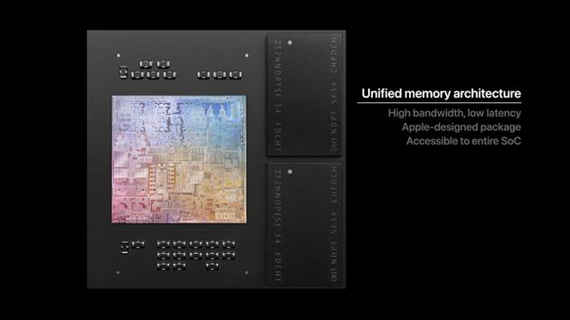 Unified memory architecture je operační paměť integrovaná přímo v procesoru.