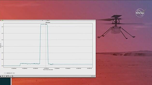 Vizualizace letovıch dat z prvního letu vrtulníčku Ingenuity na Marsu.