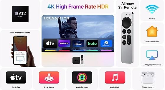 Apple TV s novım procesorem A12 zvládne 4K obraz ve snímkovací frekvenci.