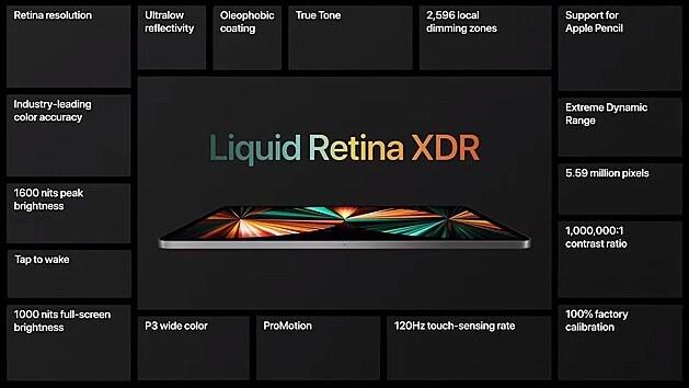 Vlastnosti displeje nového iPadu Pro