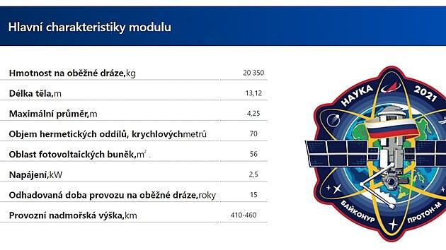 Technické parametry modulu Nauka (Věda).