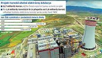 Elektrárnu Adularya