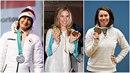 Kolik si čeští olympionici vydělali?