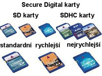 SD karty