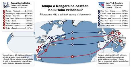 Tampa a Rangers na cestách