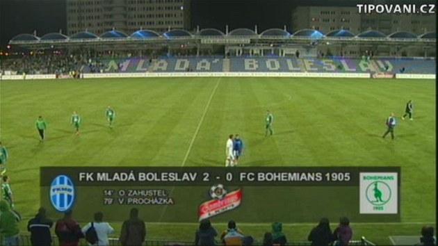 прогноз на матч Млада Болеслав Богемианс-1905