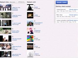 vtipné titulky seznamky profilů