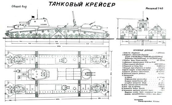 Plan Ktery Selhal Tank Jako Obri Zabijak Strilejici Na Vsechny