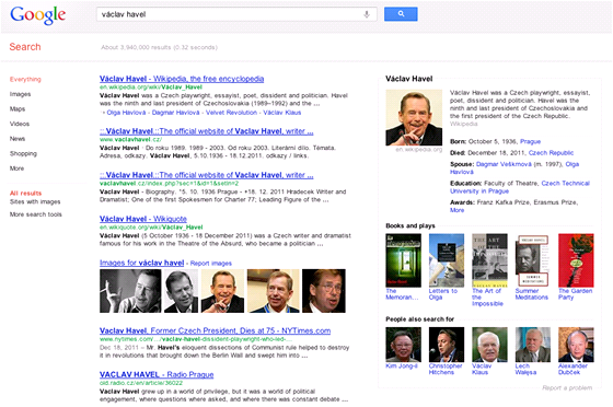 Knowledge Graph v praxi - osoba: Václav Havel