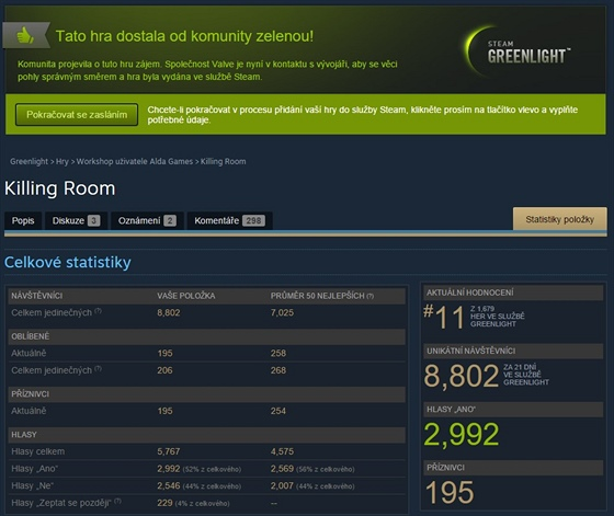 Killing Room a Greenlight