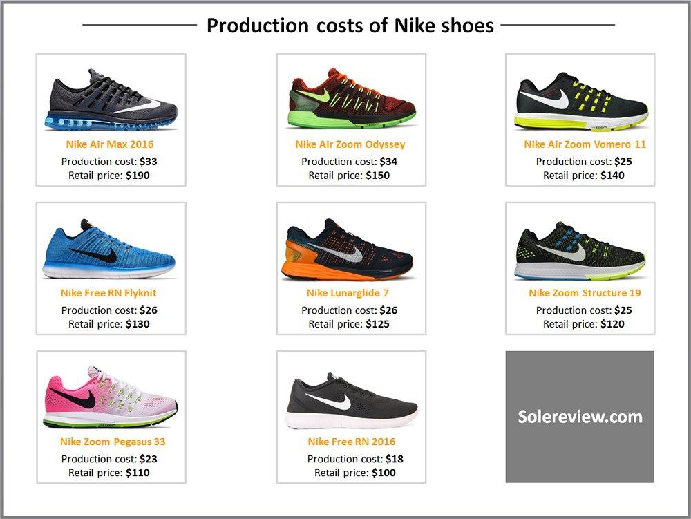 Finanční anatomie běžecké boty - tabulka výrobních cen sportovních bot  značky adidas b39ecb0a8d