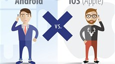 Android vs. iOS v síti O2