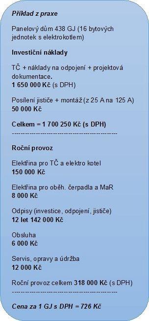Půjčky do 3000 sulit