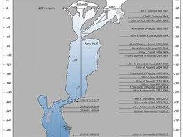 čtyřicet něco datování bahamy seznamovací web