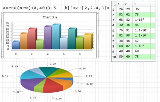 Software Zdarma Takto Snadno Matematicke Rovnice Spocitaji Jen