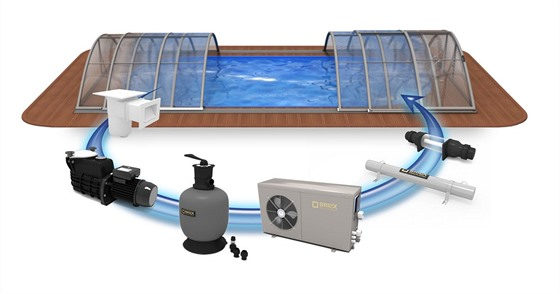 Slunce je pro ohřev vody bazénu nespolehlivé, zkuste raději ...