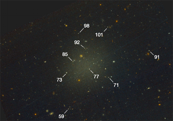 Galaxie NGC1052–DF2