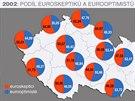 2002: Podíl euroskeptiků a eurooptimistů v jednotlivých krajích ČR