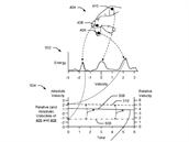 Sledování relativní a absolutní polohy jednotlivých prstů pomocí radaru
