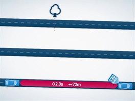 Při rychlosti 130 kilometrů v hodině je dobré nechat si rozestup alespoň 70...