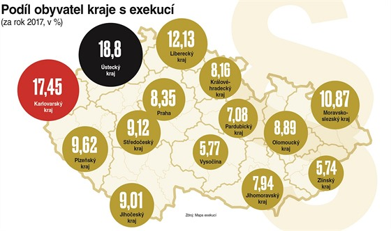 Podíl obyvatel kraje s exekucí