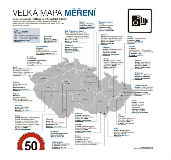 Velká mapa měření