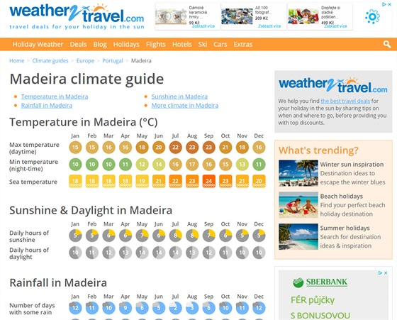 Weather2travel.com