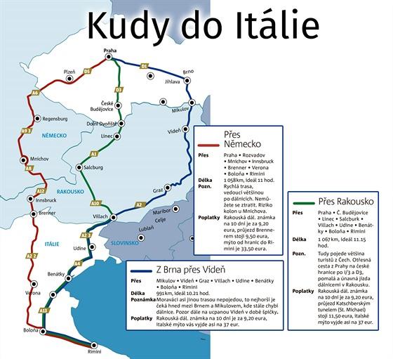 Na Ceste Do Italie Cekejte Drahy Benzin A Dalnice Zato Skvele