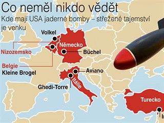 Americké jaderné zbraně v Evropě