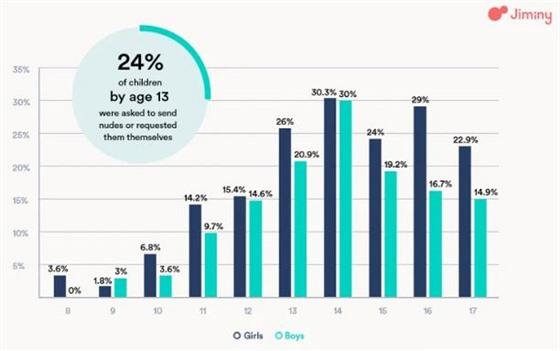 které seznamovací weby mají nejvíce členů seznamování webových stránek výnosné