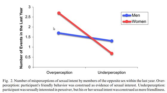 Muži se setkali za rok průměrně se sotva dvěma případy, kdy jejich přátelskou...