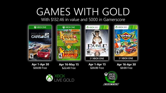 Games with Gold - duben 2020