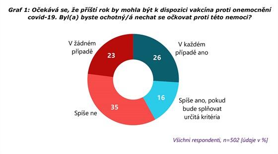 Oèekává se, že pøíští rok by mohla bıt k dispozici vakcína proti onemocnìní...