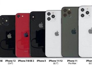 Porovnání velikostí iPhone 12