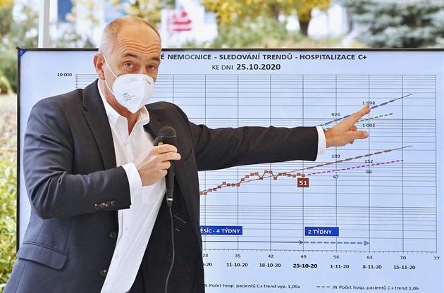 Podle mírnějšího modelu budou volná lůžka pro pacienty s covidem v jihočeských nemocnicích do 11. listopadu. Scénář popsal Martin Kuba (na snímku), koaliční kandidát na hejtmana.