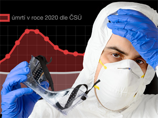 Vysoký počet nadúmrtí v roce 2020 velmi přesně odpovídá potvrzeným úmrtím s...