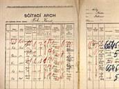Nedočkavé Československo. Lidé před 100 lety napjatě vyhlíželi výsledky sčítání...
